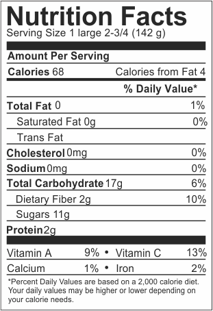 Nutrition Info Nectarines